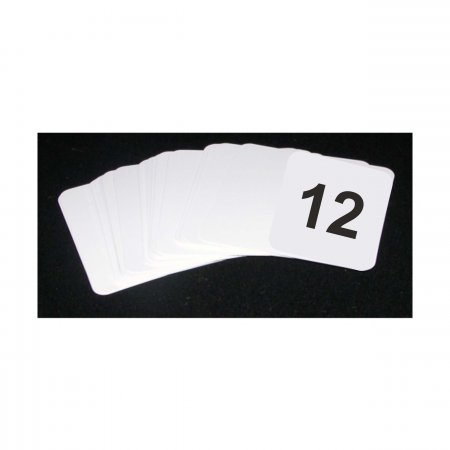 1-12 Table Numbers