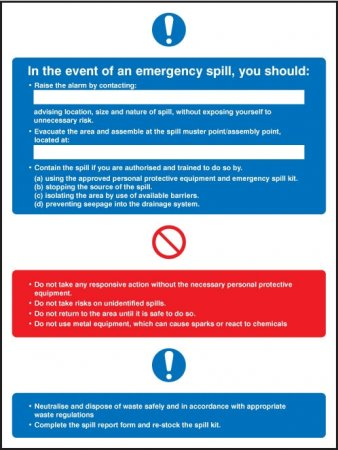 Spill Kit - Actions to be Taken