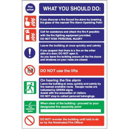 Self Adhesive Vinyl - Fire Action What You Should Do Sign