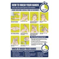 How to Wash Your Hands in the Workplace Poster